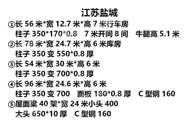 出售56*12.7*7江苏盐城精品钢构