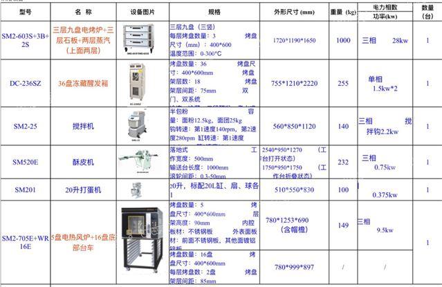 99新烘焙设备,6折超低价出售